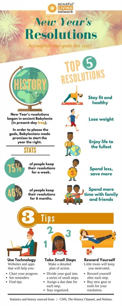 Mindful New Year's Resolutions